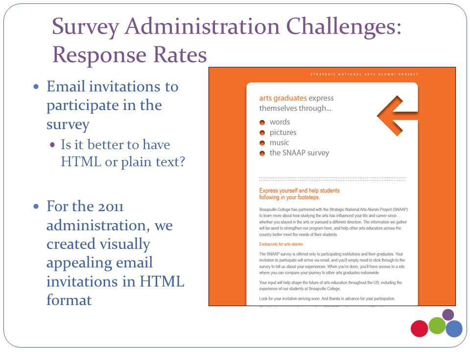 Survey Administration Challenges: Response Rates Email invitations to participate in the survey Is it better to have HTML or plain text.