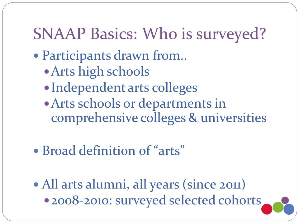 SNAAP Basics: Who is surveyed.Participants drawn from..