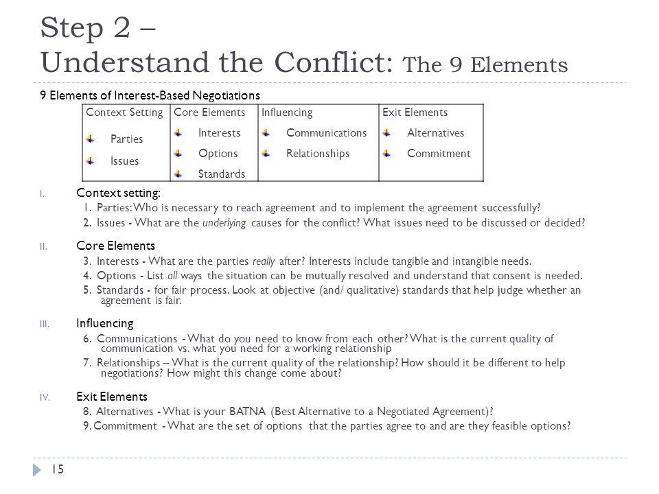 9 Elements of Interest-Based Negotiations I. Context setting: 1.