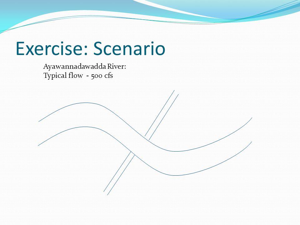 Exercise: Scenario Ayawannadawadda River: Typical flow - 500 cfs