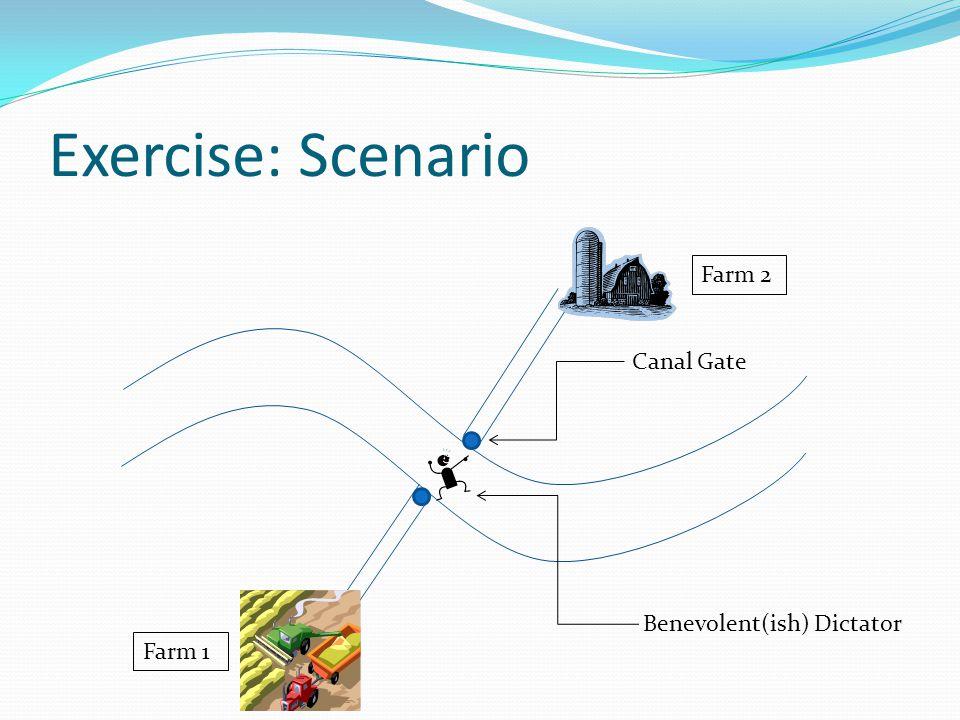 Exercise: Scenario Benevolent(ish) Dictator Canal Gate Farm 1 Farm 2