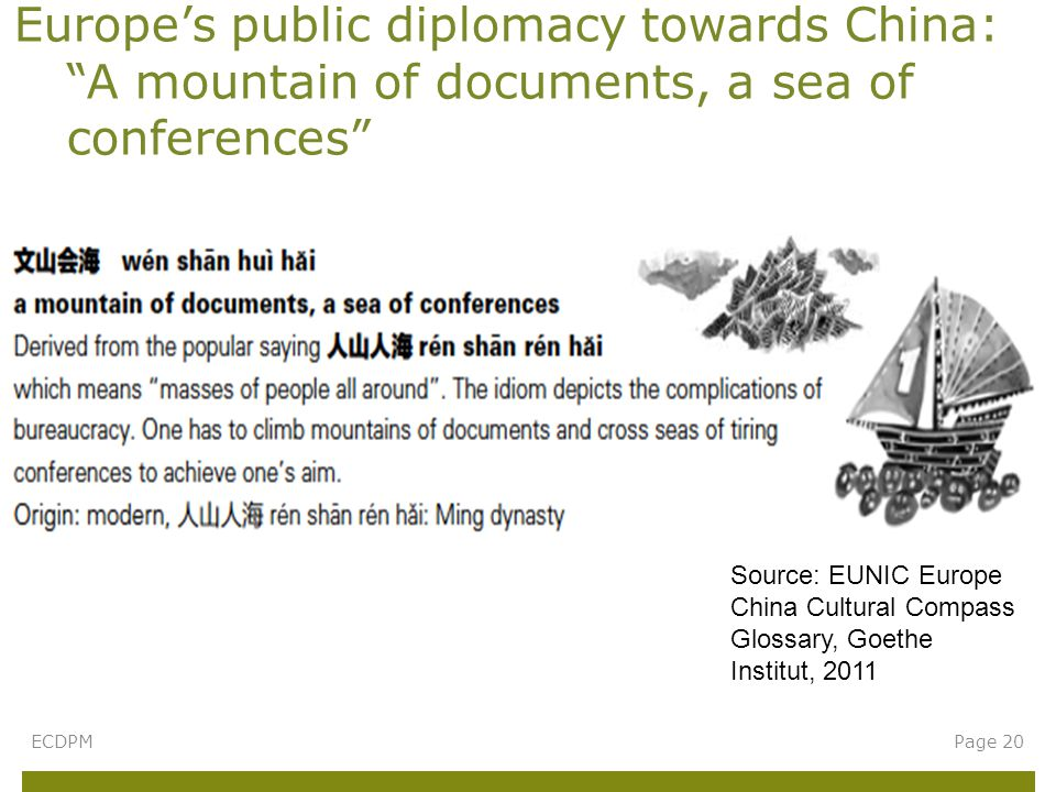 Europe's public diplomacy towards China: A mountain of documents, a sea of conferences ECDPMPage 20 Source: EUNIC Europe China Cultural Compass Glossary, Goethe Institut, 2011