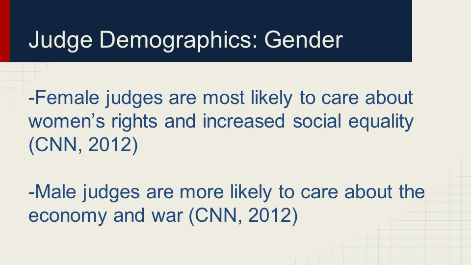 Judge Demographics: Gender -Female judges are most likely to care about women's rights and increased social equality (CNN, 2012) -Male judges are more