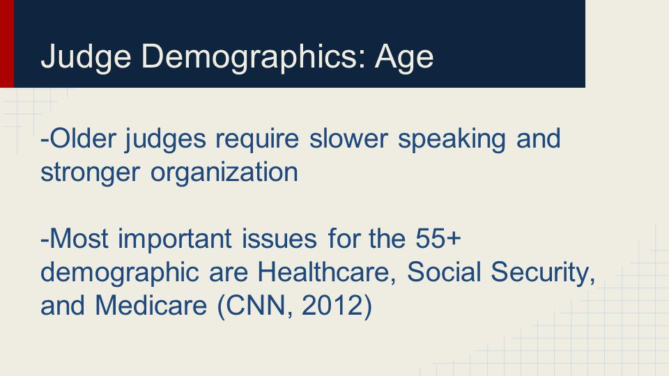 Judge Demographics: Age -Older judges require slower speaking and stronger organization -Most important issues for the 55+ demographic are Healthcare, Social Security, and Medicare (CNN, 2012)