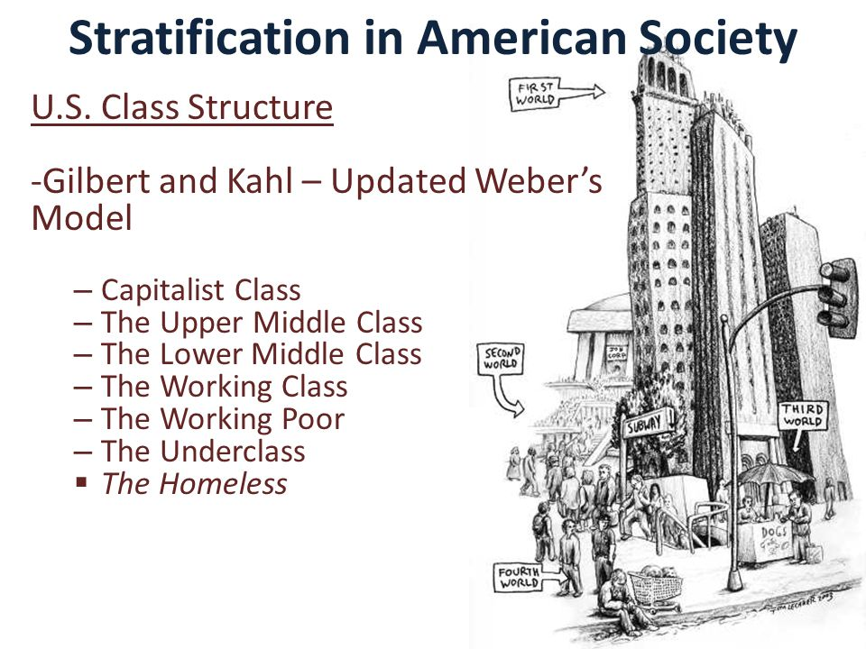 U.S. Class Structure -Gilbert and Kahl – Updated Weber's Model – Capitalist Class – The Upper Middle Class – The Lower Middle Class – The Working Clas