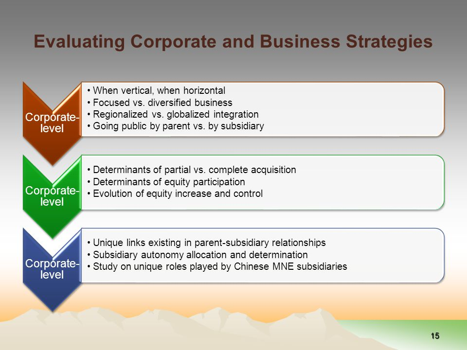 Evaluating Corporate and Business Strategies Corporate- level When vertical, when horizontal Focused vs.