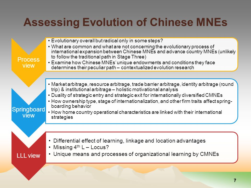 Assessing Evolution of Chinese MNEs 7 Process view Evolutionary overall but radical only in some steps.