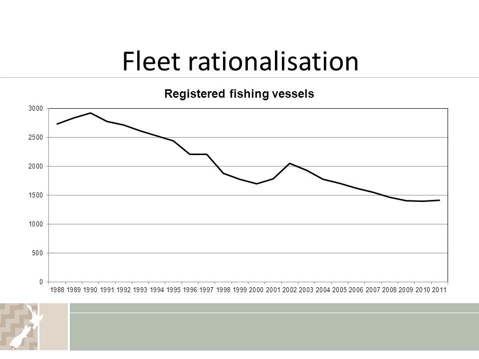 Fleet rationalisation