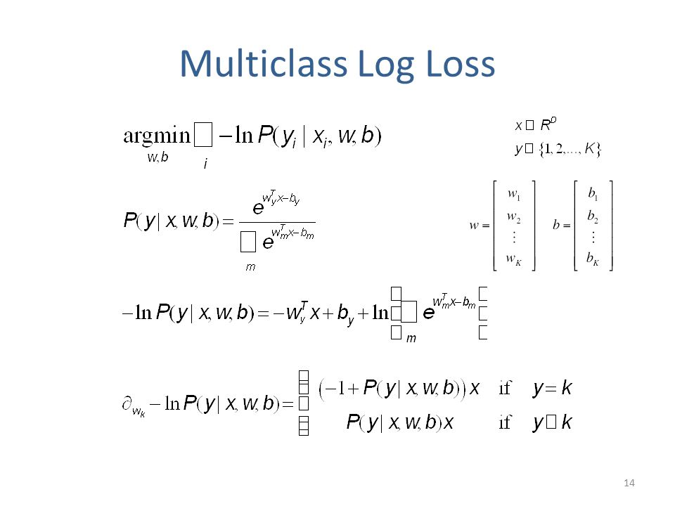Multiclass Log Loss 14