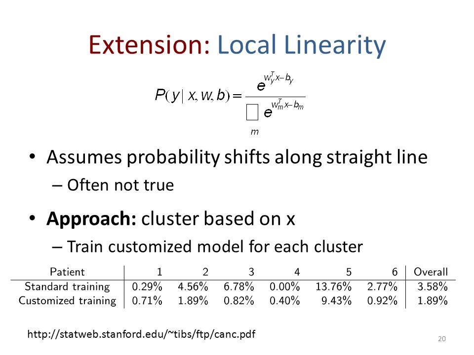 Extension: Local Linearity Assumes probability shifts along straight line – Often not true Approach: cluster based on x – Train customized model for each cluster 20 http://statweb.stanford.edu/~tibs/ftp/canc.pdf