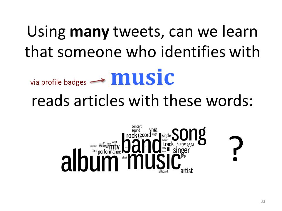 Using many tweets, can we learn that someone who identifies with music reads articles with these words: via profile badges .