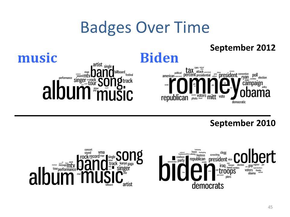 Badges Over Time September 2010 musicBiden September 2012 45