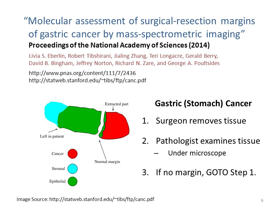 "6 ""Molecular assessment of surgical-resection margins of gastric cancer by mass-spectrometric imaging"" Proceedings of the National Academy of Sciences"