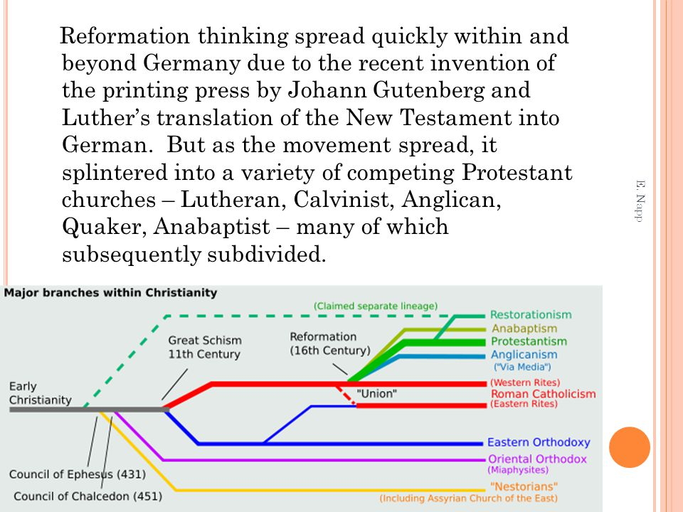 Reformation thinking spread quickly within and beyond Germany due to the recent invention of the printing press by Johann Gutenberg and Luther's translation of the New Testament into German.