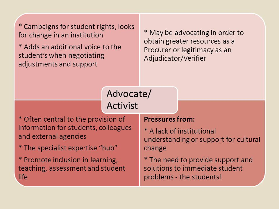 * Campaigns for student rights, looks for change in an institution * Adds an additional voice to the student's when negotiating adjustments and suppor