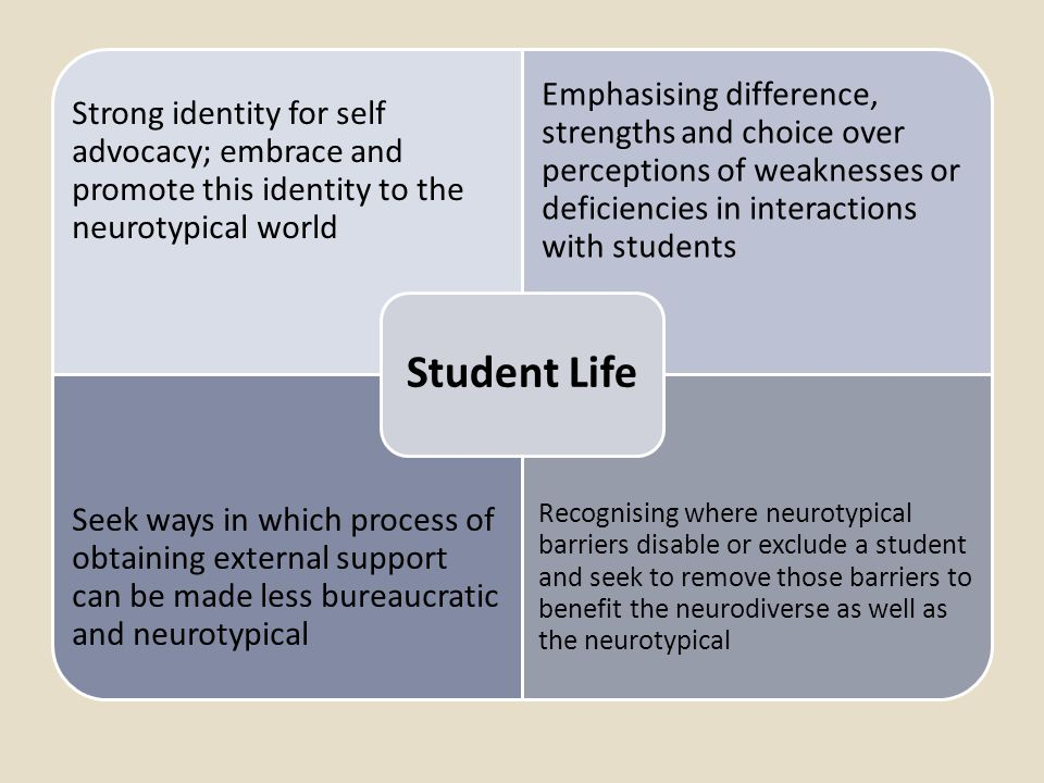 Strong identity for self advocacy; embrace and promote this identity to the neurotypical world Emphasising difference, strengths and choice over perceptions of weaknesses or deficiencies in interactions with students Seek ways in which process of obtaining external support can be made less bureaucratic and neurotypical Recognising where neurotypical barriers disable or exclude a student and seek to remove those barriers to benefit the neurodiverse as well as the neurotypical Student Life