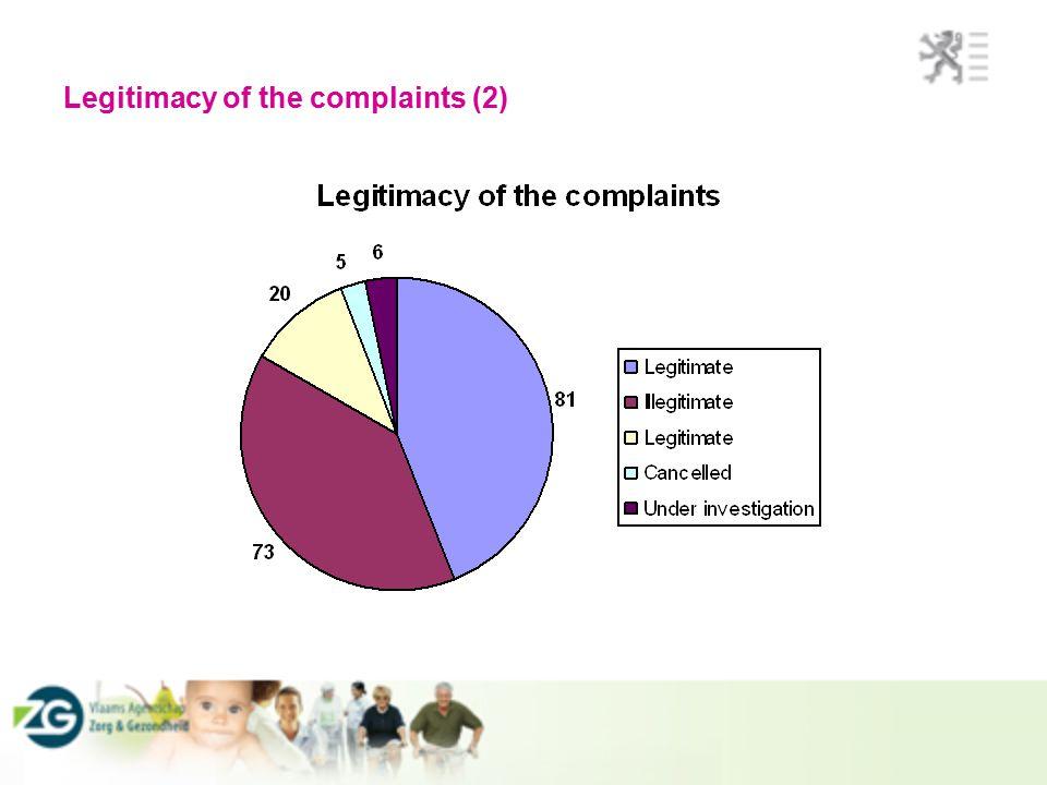 Legitimacy of the complaints (2)