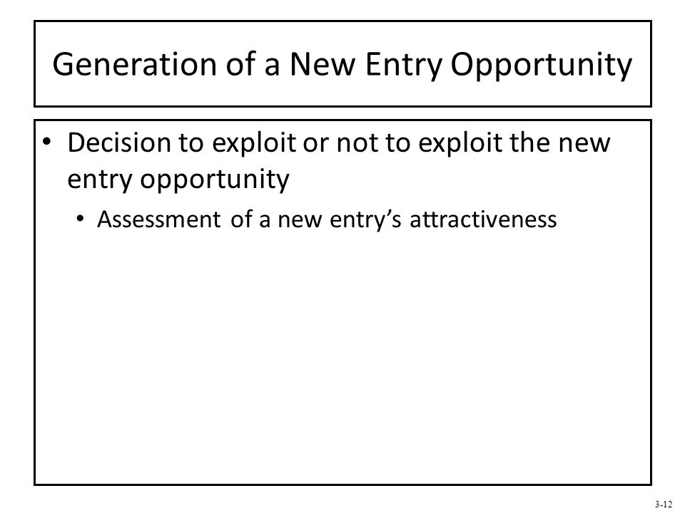 3-12 Generation of a New Entry Opportunity Decision to exploit or not to exploit the new entry opportunity Assessment of a new entry's attractiveness