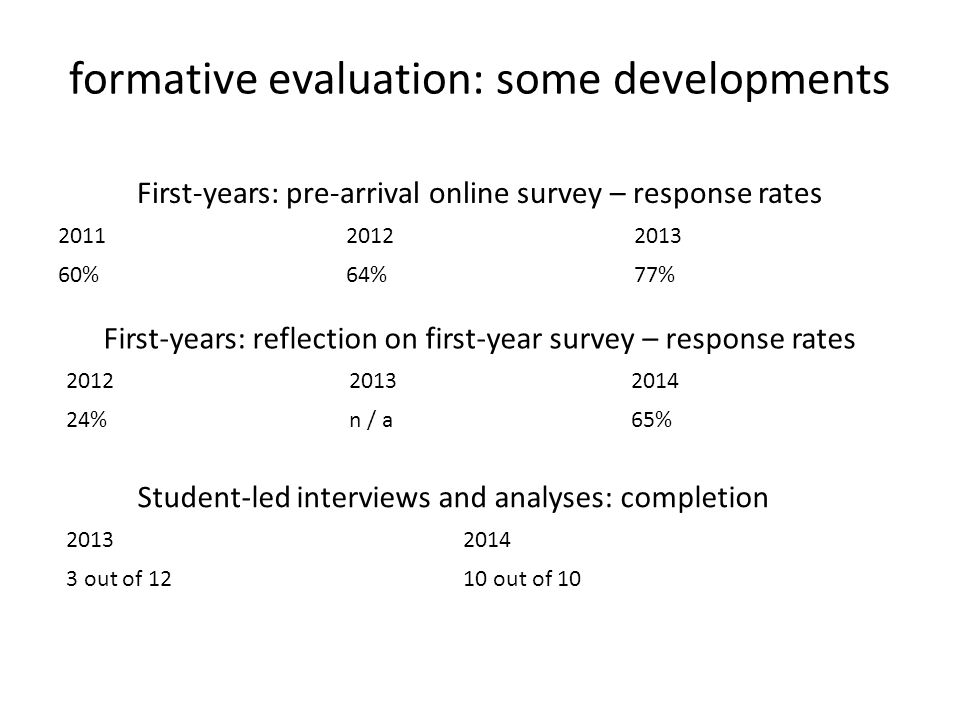 formative evaluation: some developments First-years: pre-arrival online survey – response rates 201120122013 60%64%77% First-years: reflection on first-year survey – response rates 201220132014 24%n / a65% Student-led interviews and analyses: completion 20132014 3 out of 1210 out of 10