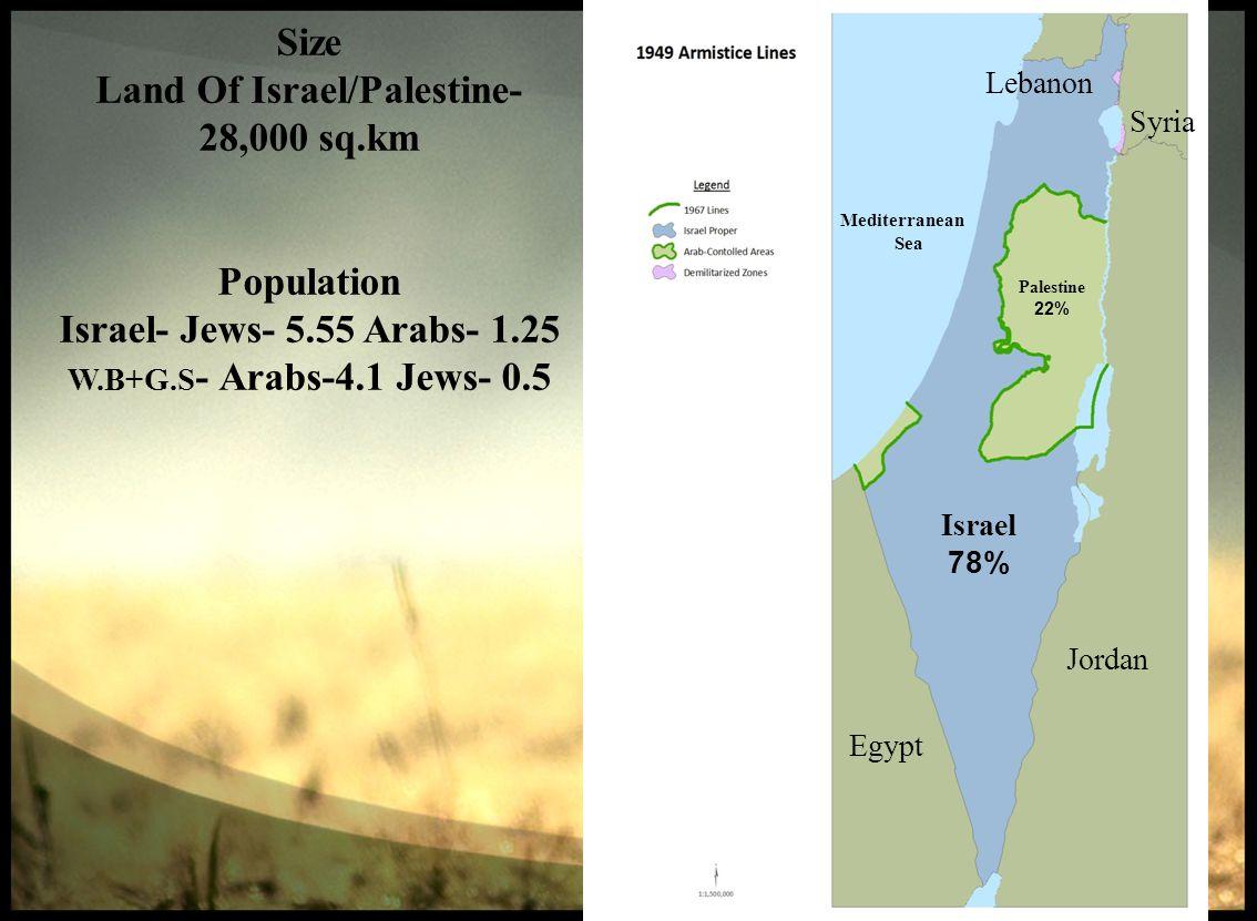 Israel 78% Palestine 22% Egypt Syria Jordan Lebanon Size Land Of Israel/Palestine- 28,000 sq.km Population Israel- Jews- 5.55 Arabs- 1.25 W.B+G.S - Arabs-4.1 Jews- 0.5 Mediterranean Sea