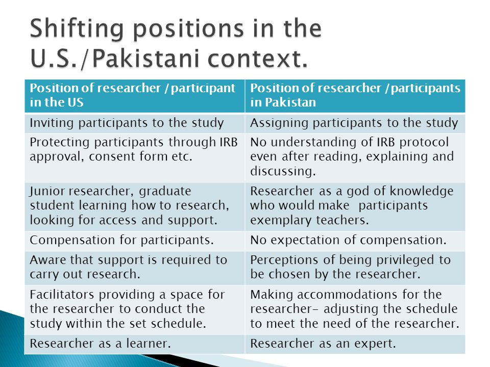 Position of researcher /participant in the US Position of researcher /participants in Pakistan Inviting participants to the studyAssigning participants to the study Protecting participants through IRB approval, consent form etc.