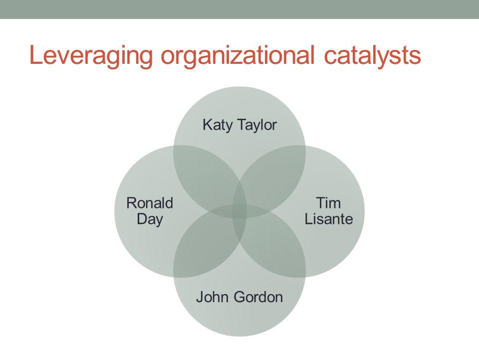 Leveraging organizational catalysts Katy Taylor Tim Lisante John Gordon Ronald Day