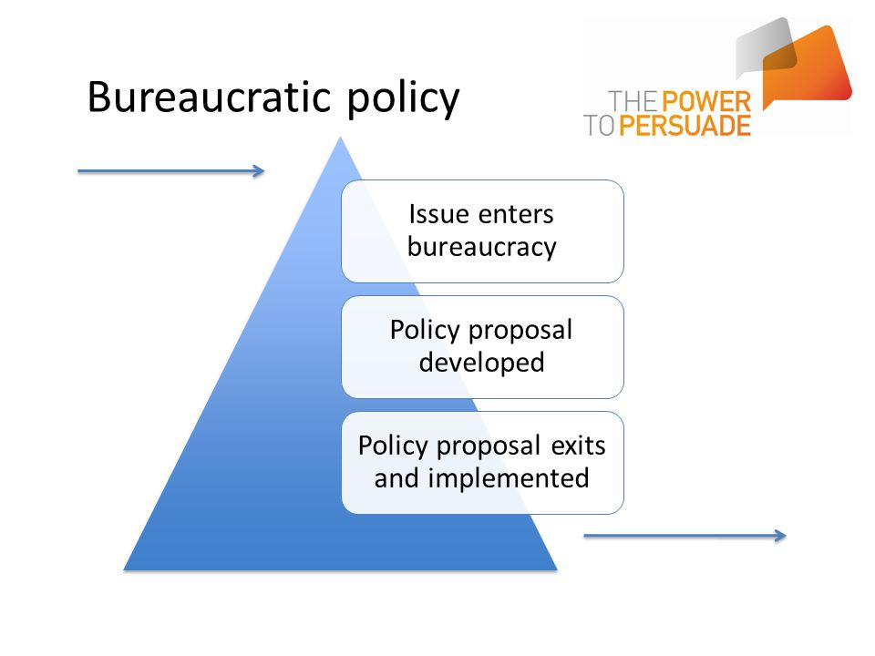 Bureaucratic Issue appears Solution is sought within institution May have working groups or consultations Draft often released green paper Final paper released white paper Informal and formal lobbying of key drivers e.g.