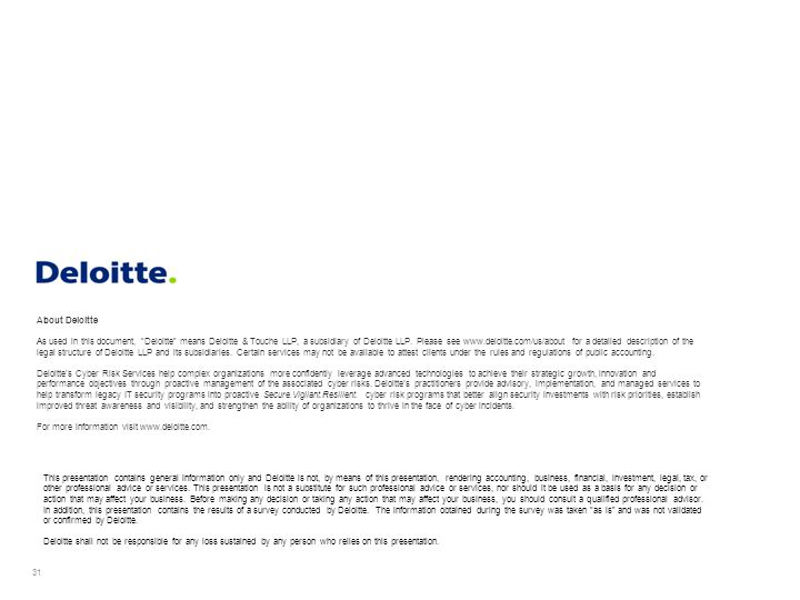 31 About Deloitte As used in this document, Deloitte means Deloitte & Touche LLP, a subsidiary of Deloitte LLP.