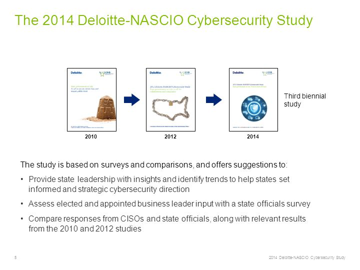 16 Budget-strategy disconnect 2014 Deloitte-NASCIO Cybersecurity Study 75.5% Funding is still the #1 barrier to effective cybersecurity Lack of sufficient funding Security allocation as part of IT budget remains unchanged 46.8% of states have only 1-2% of IT budget for cybersecurity IT budget Senior Executive commitment is there, but funding still insufficient 65.3%