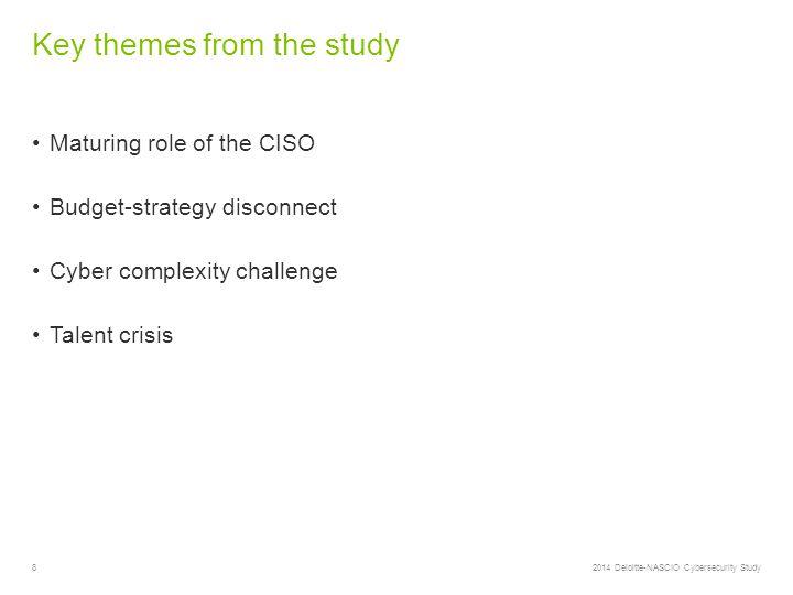 III. Cyber complexity challenge