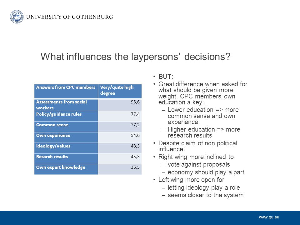 www.gu.se What influences the laypersons' decisions.