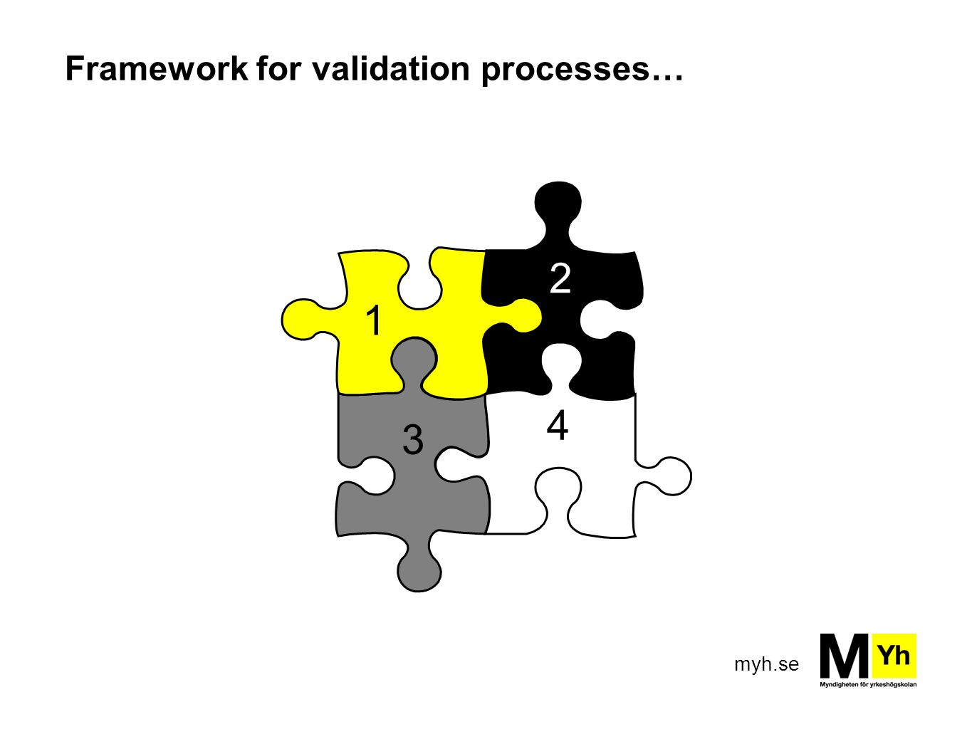 myh.se Framework for validation processes… 1 3 4 2