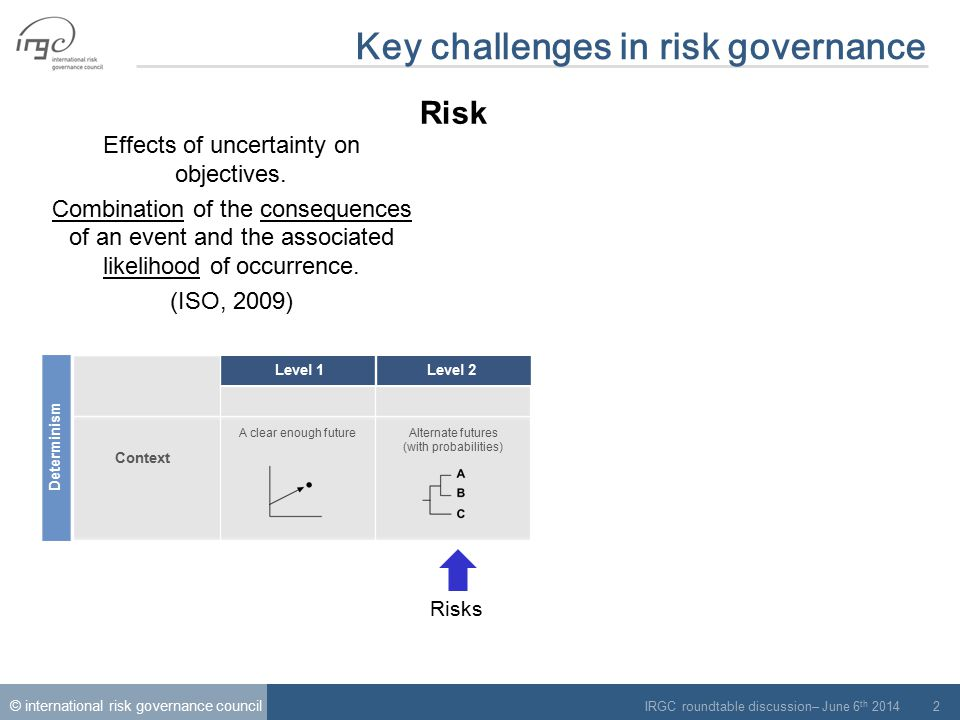 © international risk governance council IRGC roundtable discussion– June 6 th 2014 3 Risk semantics Uncertainty about and severity of the consequence of an event or an activity with respect to something that human values (Aven and Renn, 2011).