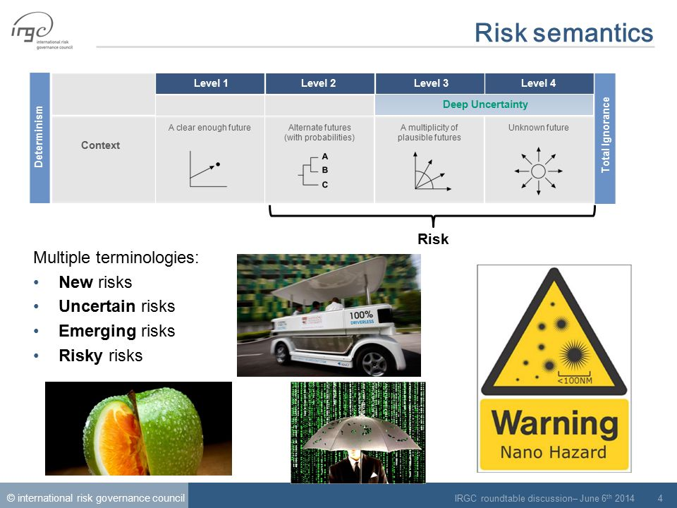 © international risk governance council IRGC roundtable discussion– June 6 th 2014 5 Challenges in risk governance  Uncertainty  Lack of knowledge  Indeterminacy  Variability in vulnerabilities and behaviours.