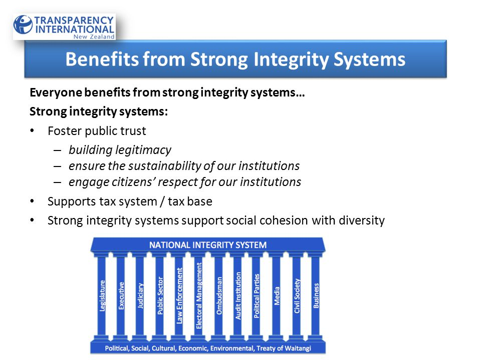 Everyone benefits from strong integrity systems… Strong integrity systems: Foster public trust – building legitimacy – ensure the sustainability of our institutions – engage citizens' respect for our institutions Supports tax system / tax base Strong integrity systems support social cohesion in an increasingly diverse country Benefits from Strong Integrity Systems Plentiful Renewal Resources for a Pacific Focused on Sustainability Benefits from Strong Integrity Systems Plentiful Renewal Resources for a Pacific Focused on Sustainability www.transparency.org.nz