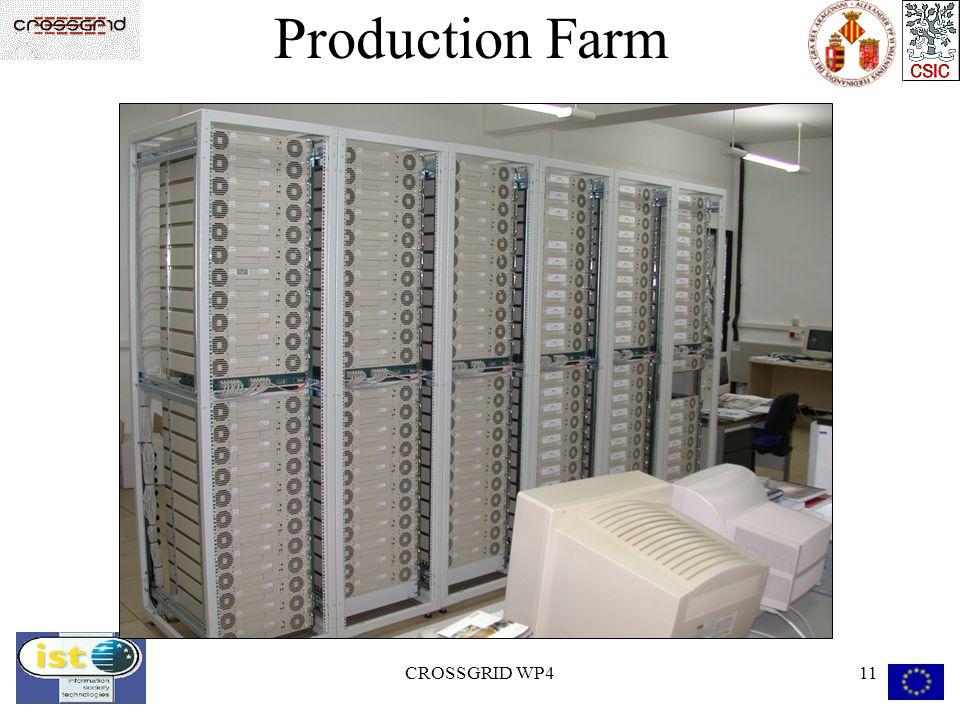 CROSSGRID WP411 Production Farm