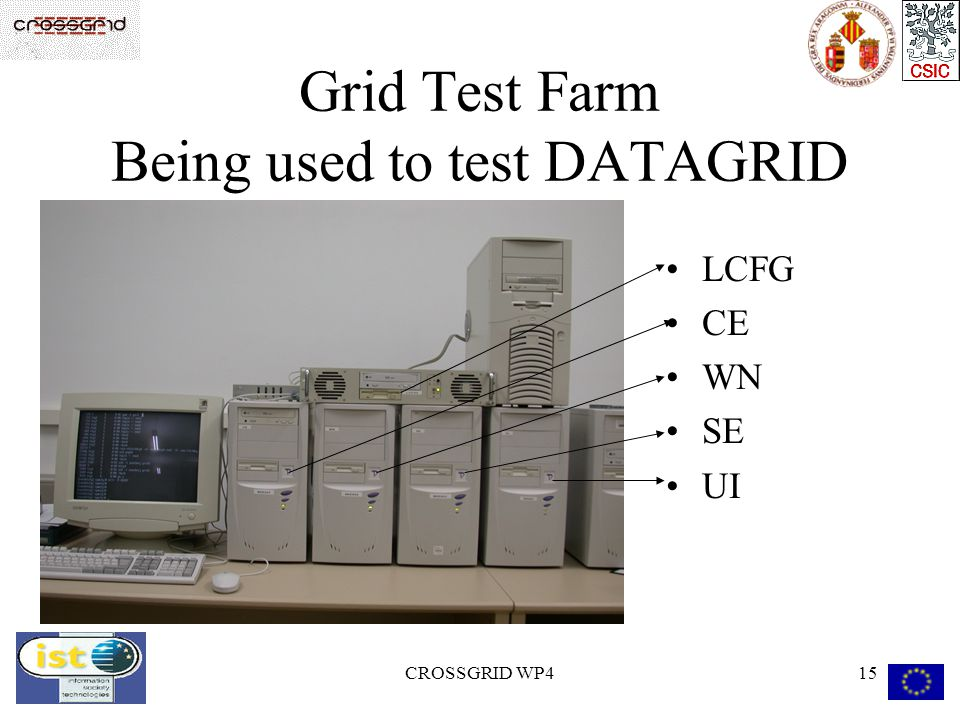 CROSSGRID WP415 Grid Test Farm Being used to test DATAGRID LCFG CE WN SE UI