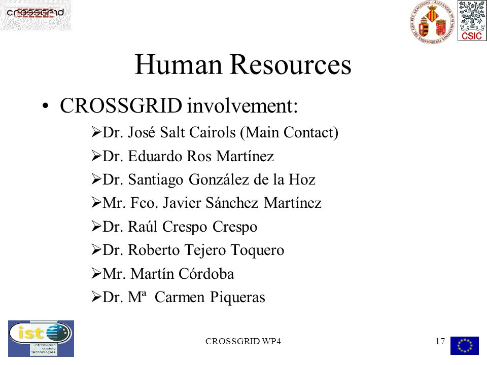CROSSGRID WP417 Human Resources CROSSGRID involvement:  Dr.