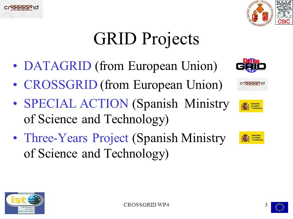 CROSSGRID WP43 GRID Projects DATAGRID (from European Union) CROSSGRID (from European Union) SPECIAL ACTION (Spanish Ministry of Science and Technology) Three-Years Project (Spanish Ministry of Science and Technology)