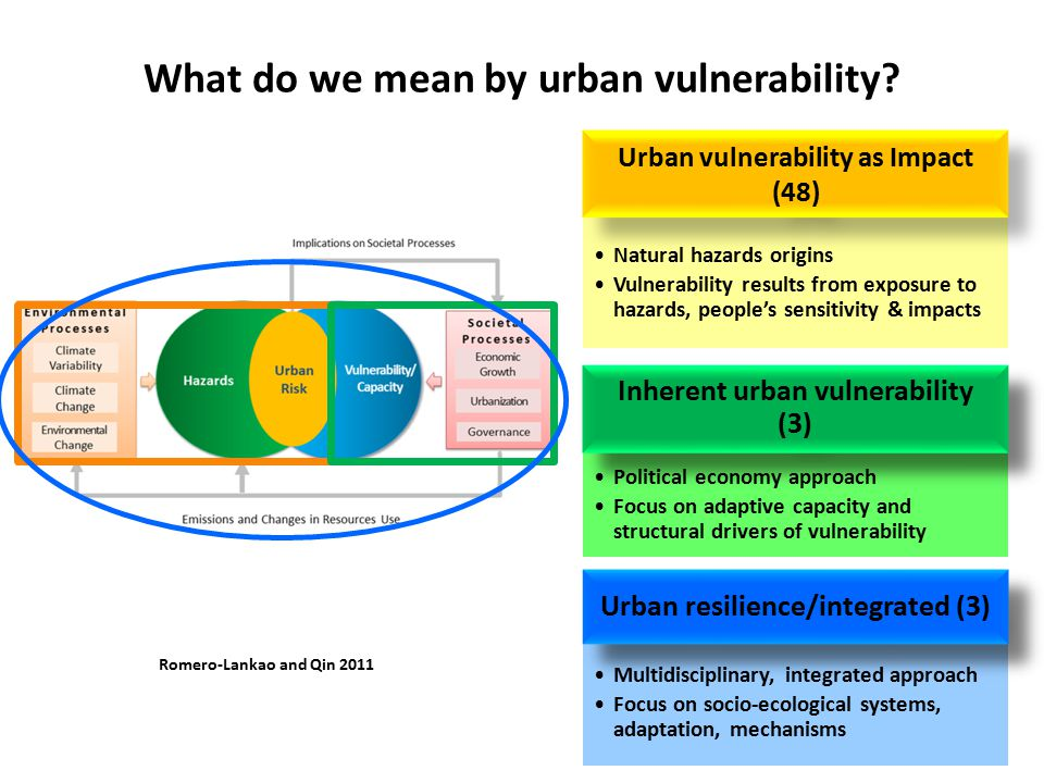 Multidisciplinary, integrated approach Focus on socio-ecological systems, adaptation, mechanisms Political economy approach Focus on adaptive capacity and structural drivers of vulnerability Natural hazards origins Vulnerability results from exposure to hazards, people's sensitivity & impacts Romero-Lankao and Qin 2011 What do we mean by urban vulnerability.
