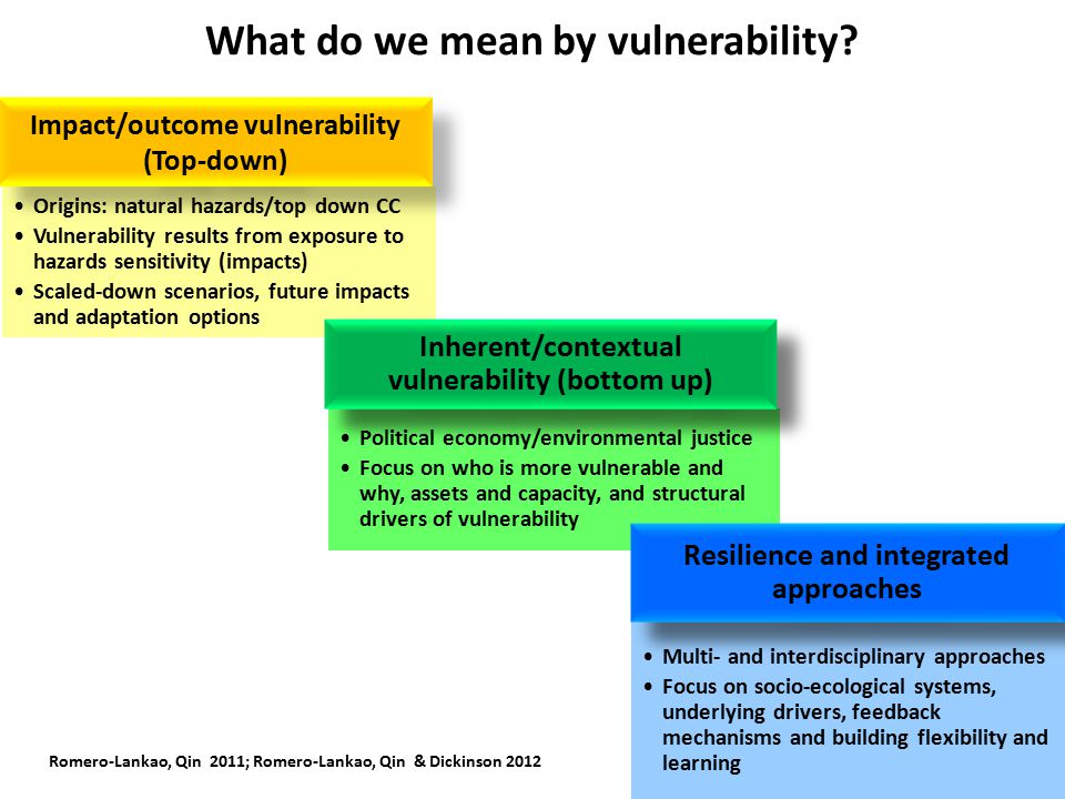 Multi- and interdisciplinary approaches Focus on socio-ecological systems, underlying drivers, feedback mechanisms and building flexibility and learning Political economy/environmental justice Focus on who is more vulnerable and why, assets and capacity, and structural drivers of vulnerability Origins: natural hazards/top down CC Vulnerability results from exposure to hazards sensitivity (impacts) Scaled-down scenarios, future impacts and adaptation options Romero-Lankao, Qin 2011; Romero-Lankao, Qin & Dickinson 2012 What do we mean by vulnerability.