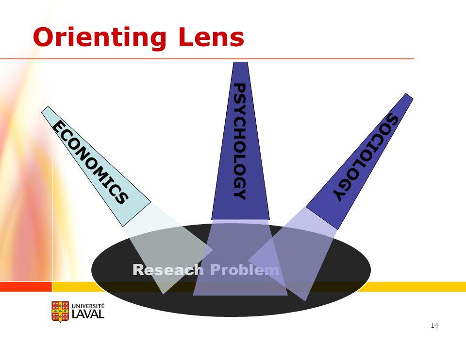 Reseach Problem 14 Orienting Lens SOCIOLOGY ECONOMICS PSYCHOLOGY