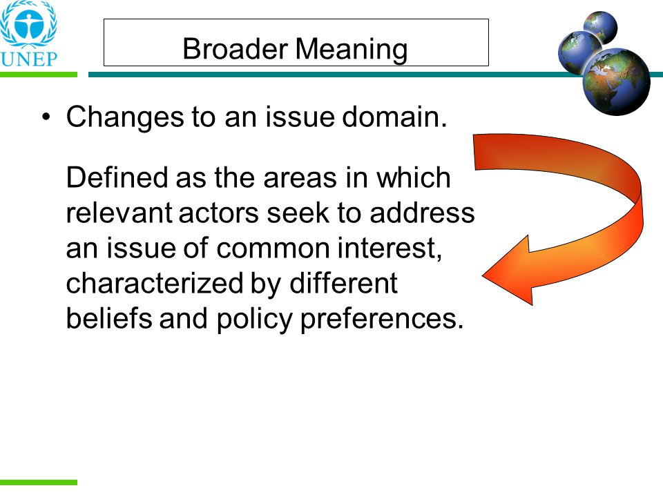 Changes to an issue domain.