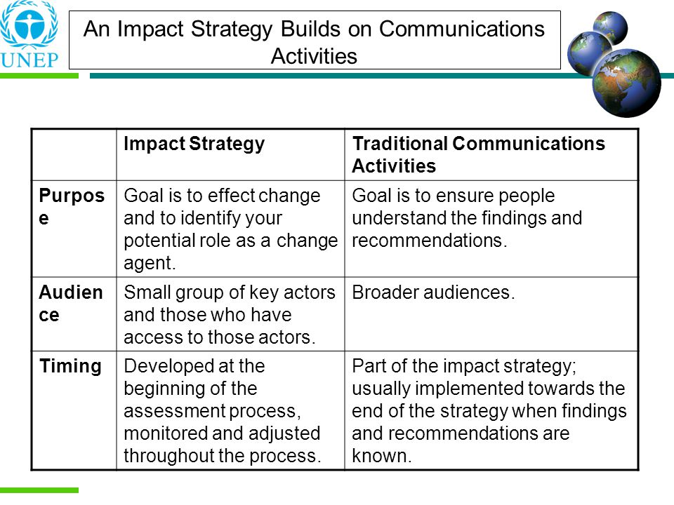 An Impact Strategy Builds on Communications Activities Impact StrategyTraditional Communications Activities Purpos e Goal is to effect change and to identify your potential role as a change agent.