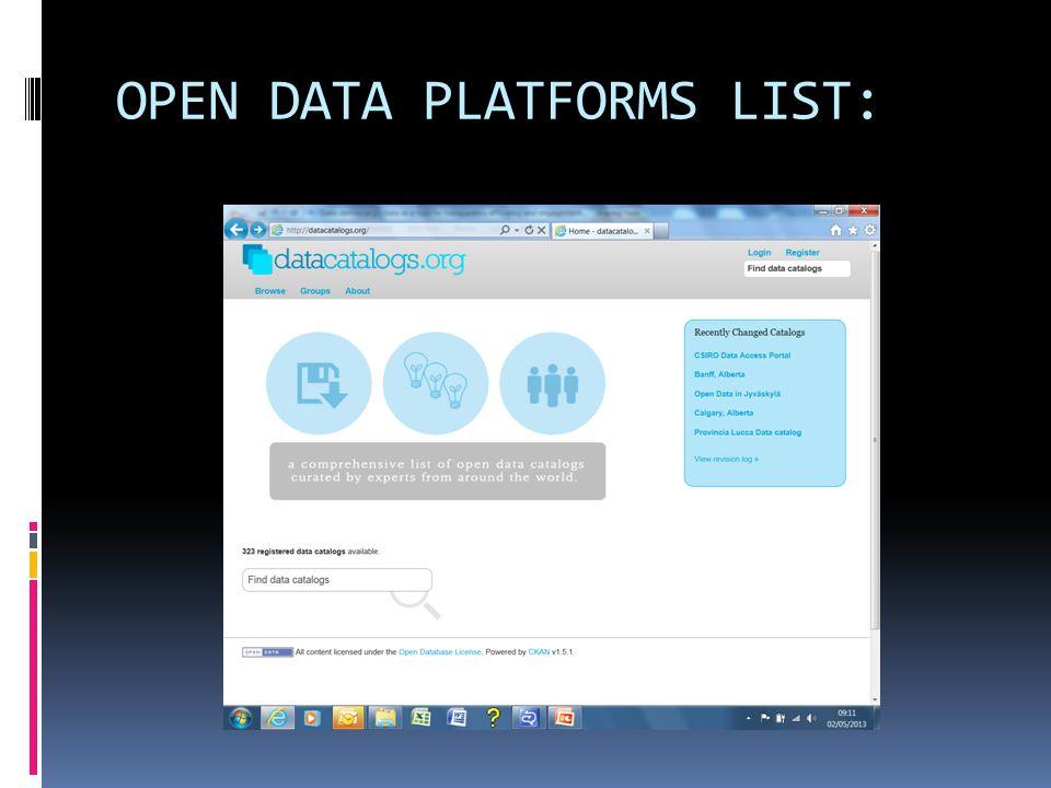 OPEN DATA PLATFORMS LIST: