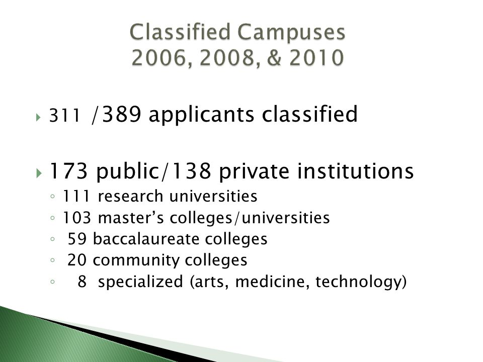  311 /389 applicants classified  173 public/138 private institutions ◦ 111 research universities ◦ 103 master's colleges/universities ◦ 59 baccalaureate colleges ◦ 20 community colleges ◦ 8 specialized (arts, medicine, technology)