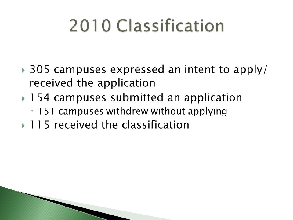  305 campuses expressed an intent to apply/ received the application  154 campuses submitted an application ◦ 151 campuses withdrew without applying  115 received the classification