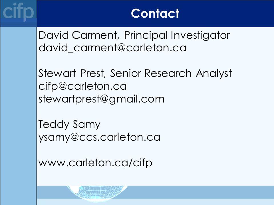 Contact David Carment, Principal Investigator david_carment@carleton.ca Stewart Prest, Senior Research Analyst cifp@carleton.ca stewartprest@gmail.com Teddy Samy ysamy@ccs.carleton.ca www.carleton.ca/cifp