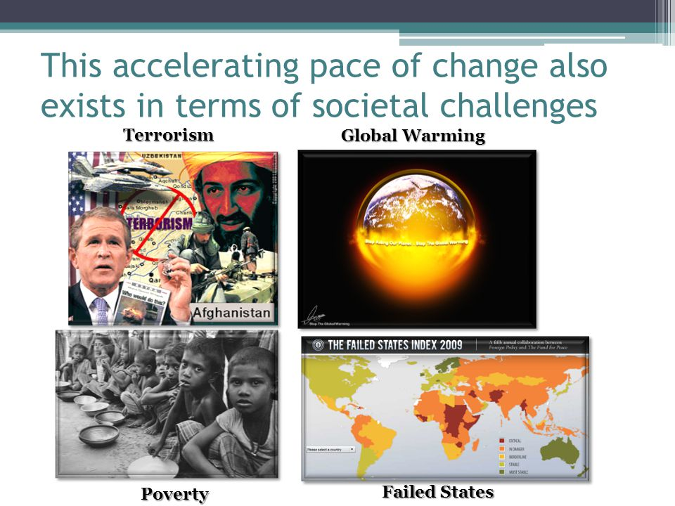 This accelerating pace of change also exists in terms of societal challenges Terrorism Global Warming Poverty Failed States