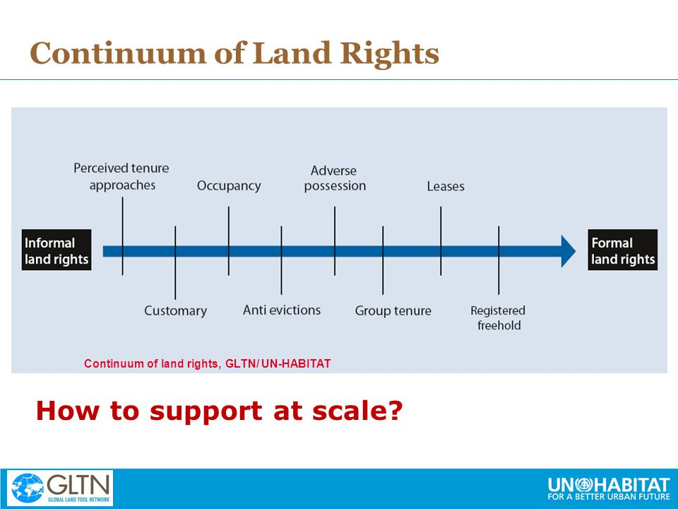 Continuum of Land Rights Continuum of land rights, GLTN/ UN-HABITAT How to support at scale
